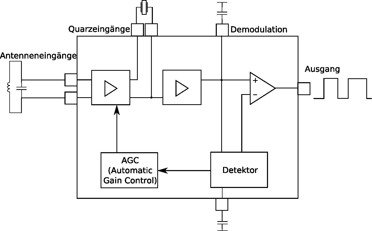 Diskrete Empfängerschaltung einer DCF77-Funkuhr